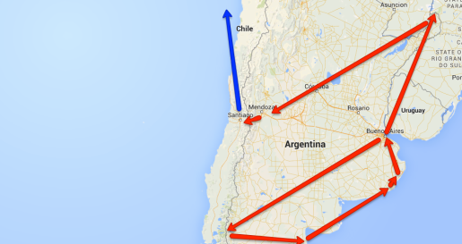 initial argentina